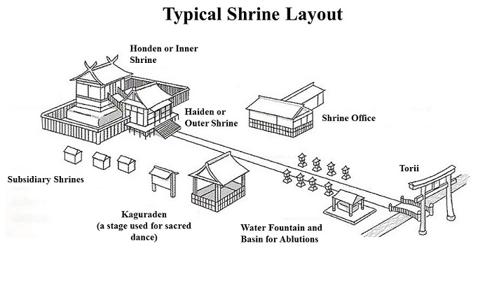 typical-shrine-layout2-jpg.24458