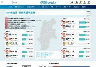 The Shinano Mainichi Shimbun