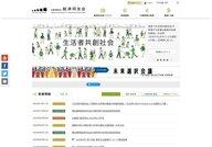 Japan Association of Corporate Executives