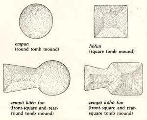 kofun-types.jpg