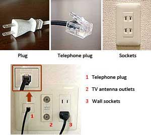 Japanese sockets & plugs